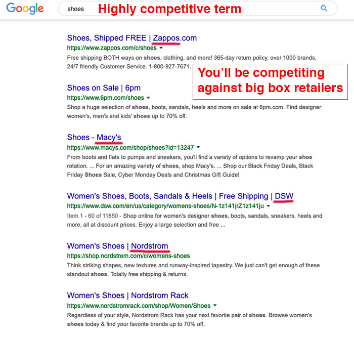 competitive terms hard to rank for