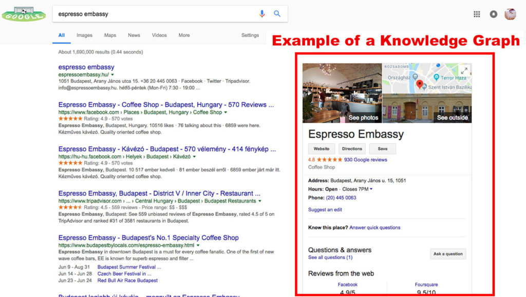 example of knowledge graph google